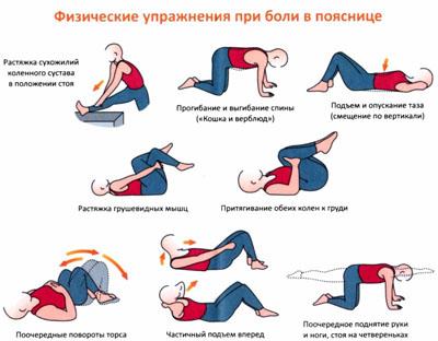 Физические упражнения при болях в пояснице